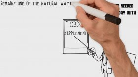 Why should you use CBD oil ?