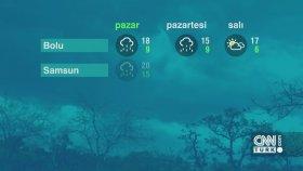 1 Ekim Pazar 2017 - Hava Durumu