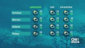 16 Ekim Pazartesi 2017 - Hava Durumu
