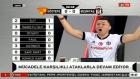 Talisca'nın Göztepe'ye attığı golde BJK TV !