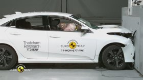 Honda Civic Çarpışma Testi