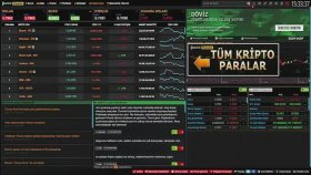 Finans Videonuz onay bekliyor. Kripto Coin Fiyatları ve Canlı Grafikler piyasa.par