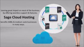 Benefits Of Introducing Sage Cloud Hosting To Your Small Business