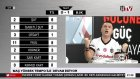 Ryan Babel'in Trabzonspor'a attığı golde BJK TV !