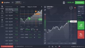 Best IQ Option Binary Options Brokers Articles Blog Great Britain